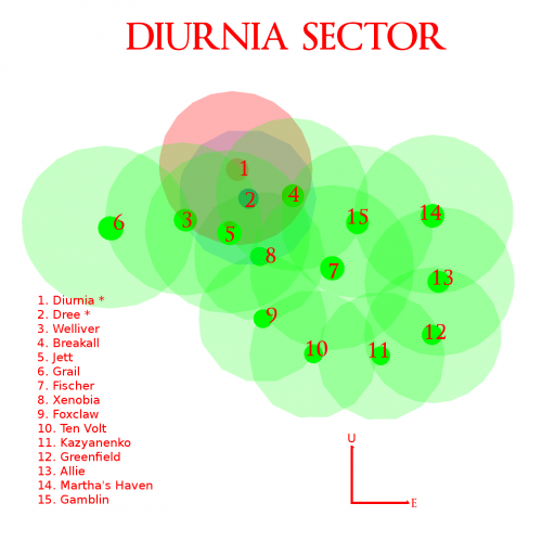 Diurnia Quadrant (North)